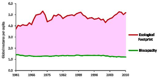 Schweizer Bilanz